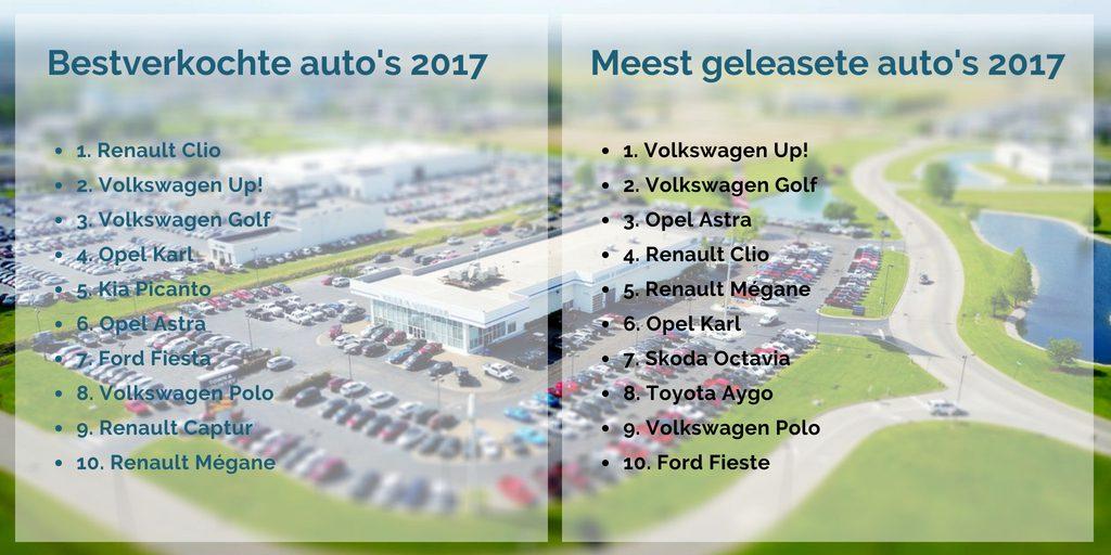 Bestverkochte auto's - Private Lease Wijzer