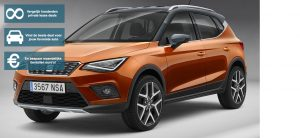 Banner Seat Arona private lease